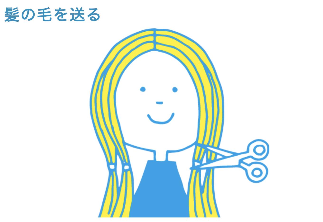 大切な髪の毛の寄付 〜ヘアドネーションについて〜